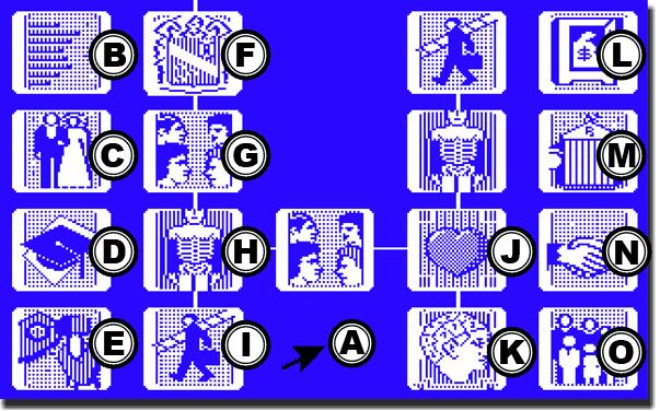 Alter Ego - C64-Wiki