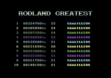 Topscore of Camailleon