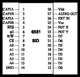 SID - C64-Wiki