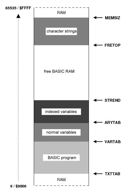BASIC-MEM eng.png