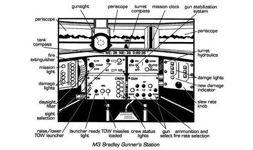 M3 Bradley Gunner's Station