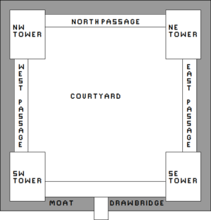 CastleMaster Castle Basic Layout.png
